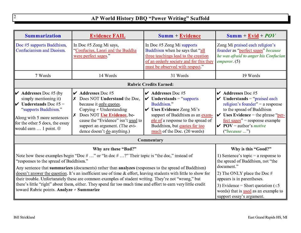 spice chart ap calonico This website contains notes, id's, and videos to aid you in studying for your ap world history course the due dates for homework, quizzes, and tests will be posted.